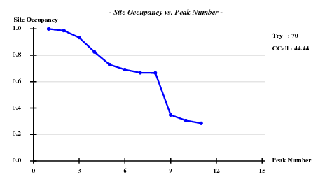 1ztv-occupancy.png